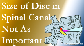 Back And Neck Care Center reports on new research that again states that the size of a disc herniation doesn't matter that much.